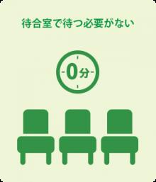 遠隔診療(オンライン診療のメリット)待合室で待つ必要がない