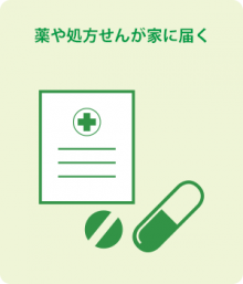 遠隔診療(オンライン診療のメリット)処方箋が家や薬局に届く